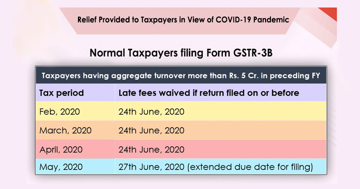 GST-Dates-Extended